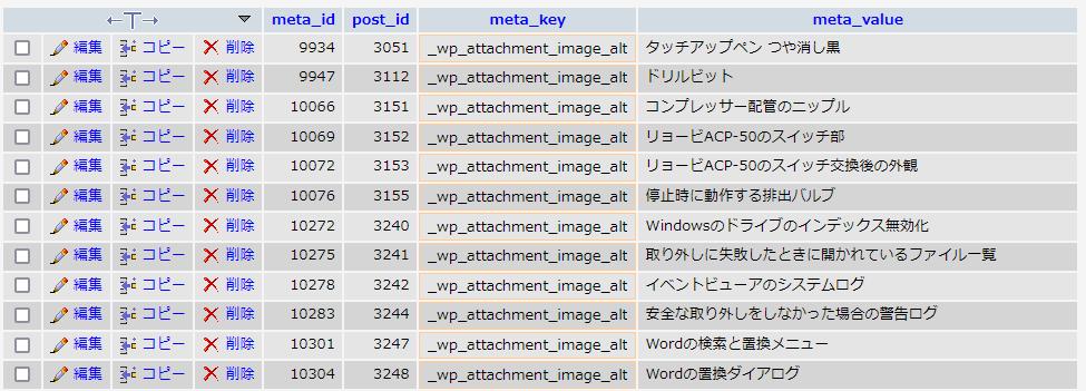 WordPressのデータベース内のALT属性